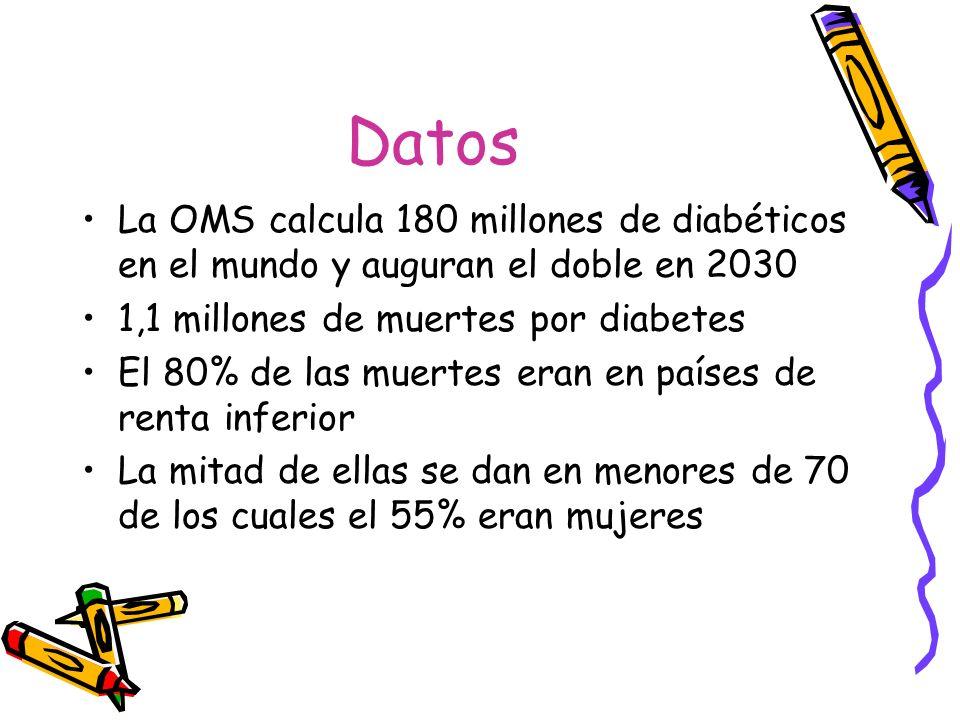 Datos La OMS calcula 180 millones de diabéticos en el mundo y auguran el doble en 2030. 1,1 millones de muertes por diabetes.