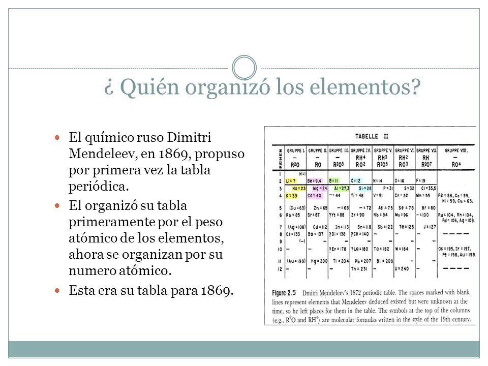 Tabla peridica ppt descargar quin organiz los elementos urtaz Image collections