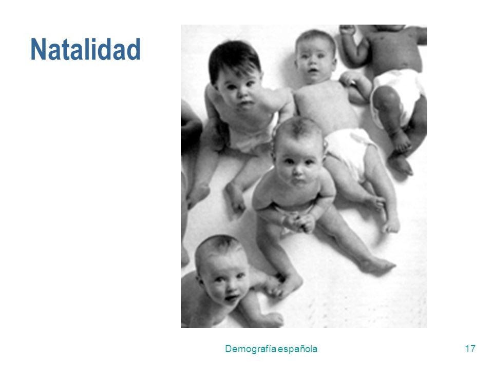 Natalidad Demografía española