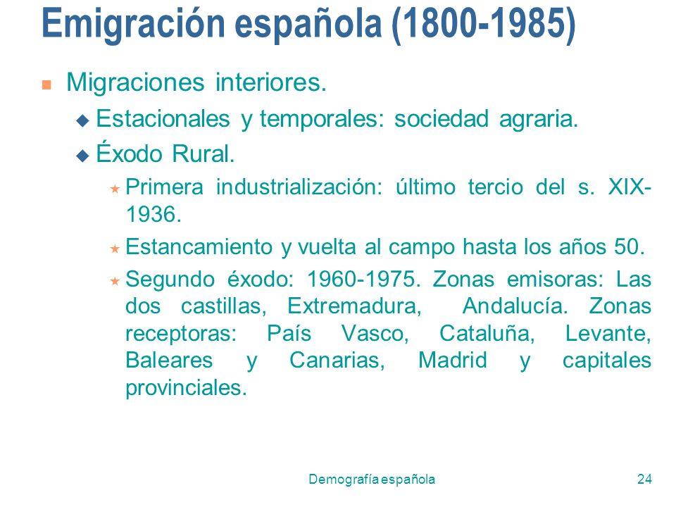 Emigración española (1800-1985)