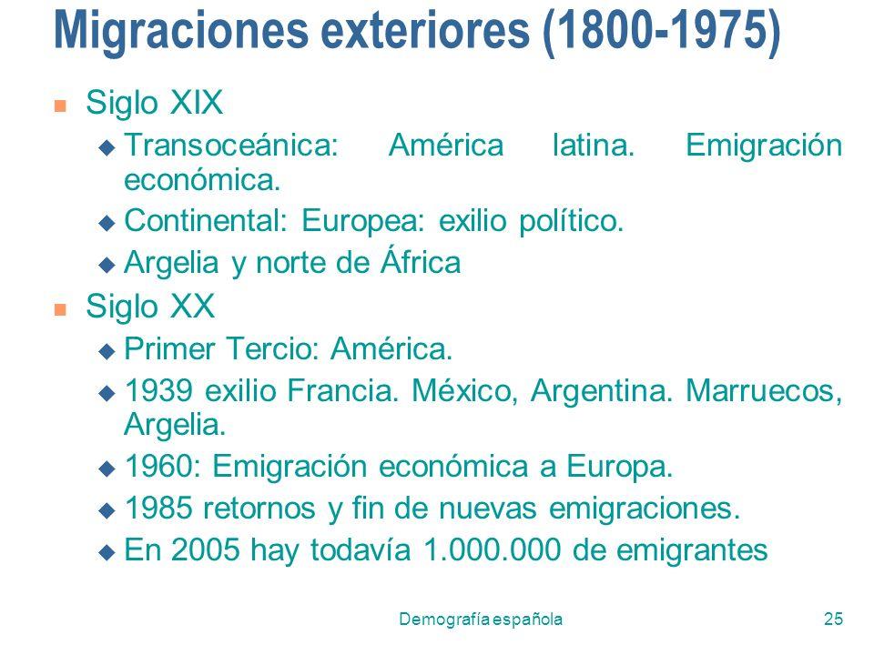 Migraciones exteriores (1800-1975)