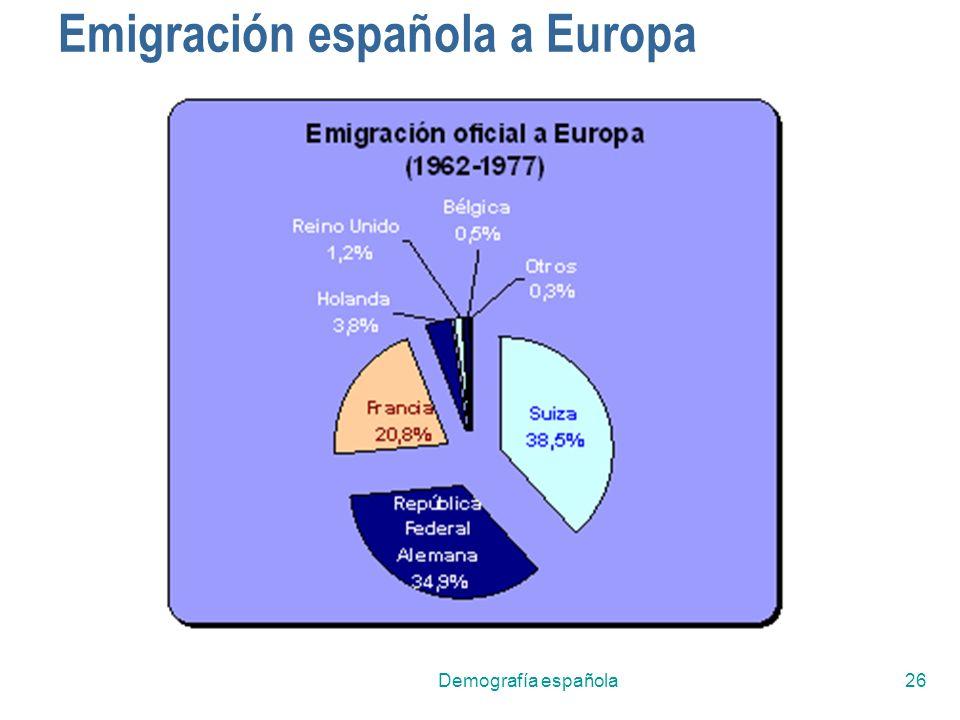 Emigración española a Europa