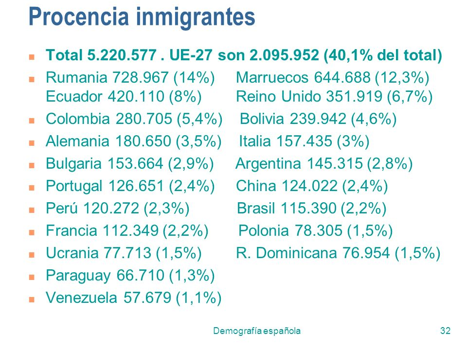 Procencia inmigrantes