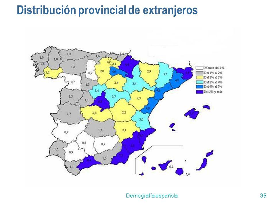 Distribución provincial de extranjeros