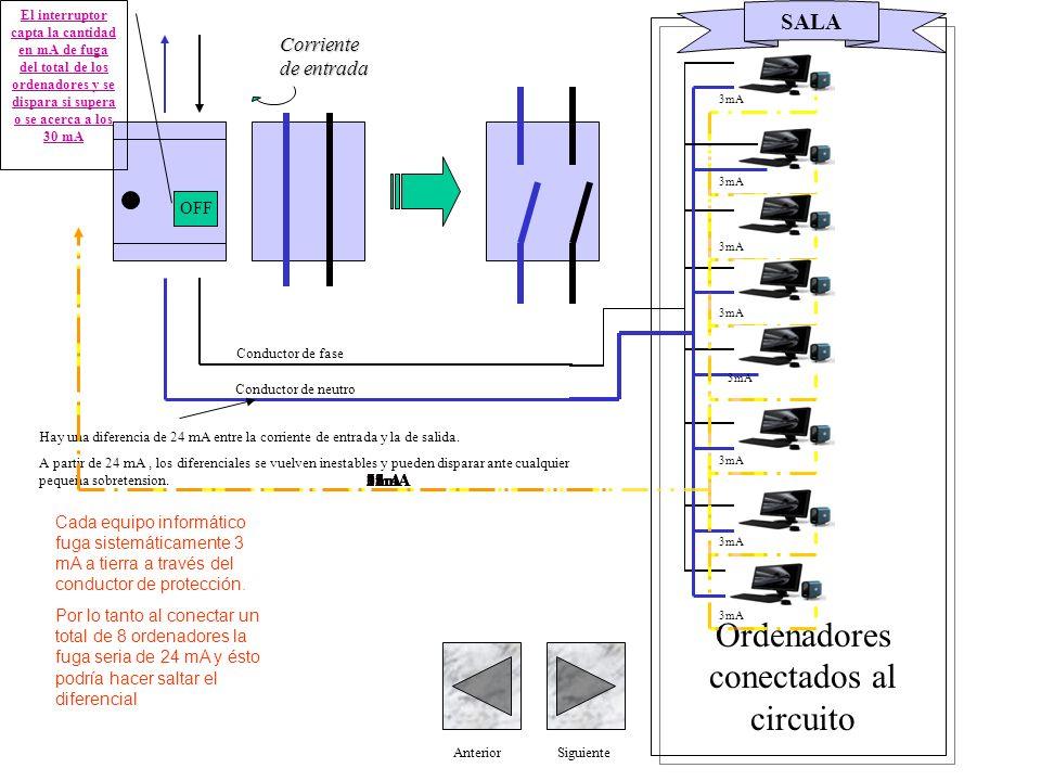 Ordenadores conectados al circuito