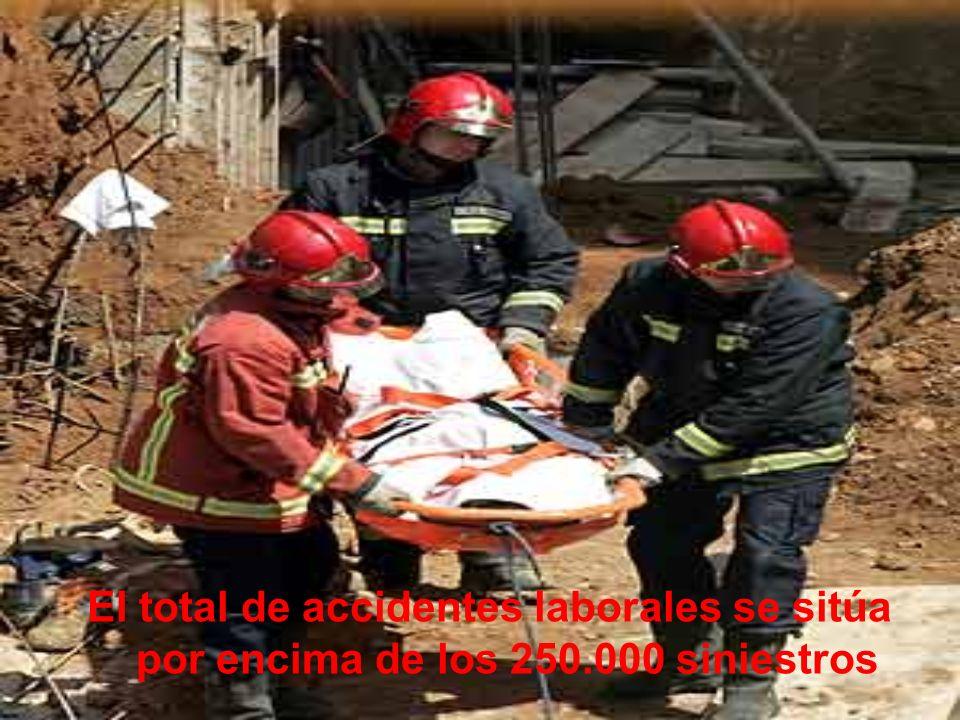 El total de accidentes laborales se sitúa por encima de los 250