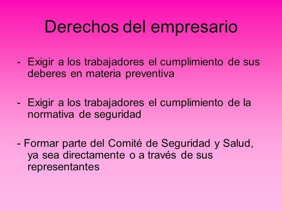 Derechos del empresario