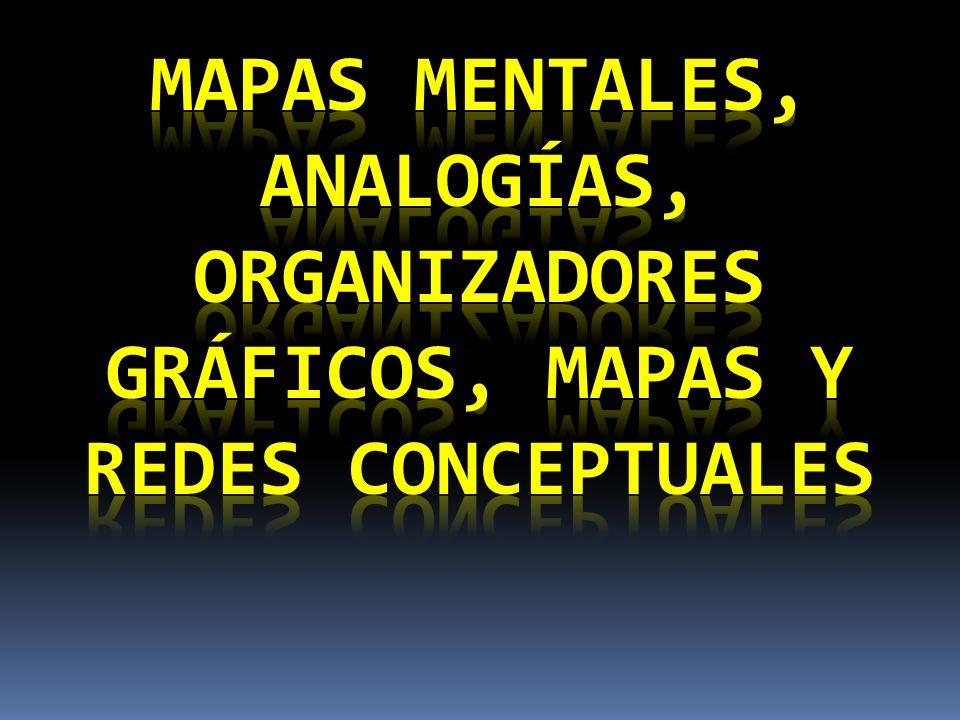 mapas mentales, analogías, organizadores gráficos, mapas y redes conceptuales
