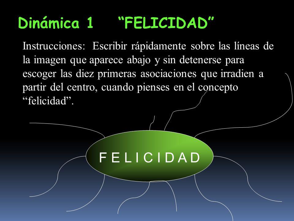 Dinámica 1 FELICIDAD F E L I C I D A D