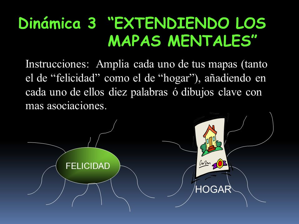 EXTENDIENDO LOS MAPAS MENTALES