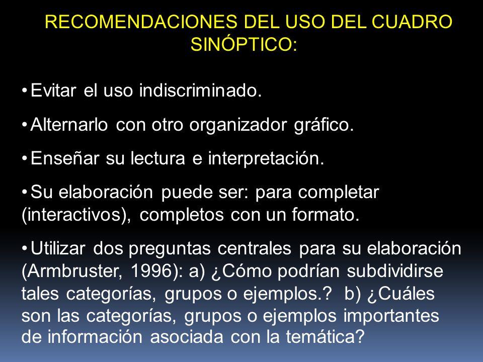 RECOMENDACIONES DEL USO DEL CUADRO SINÓPTICO: