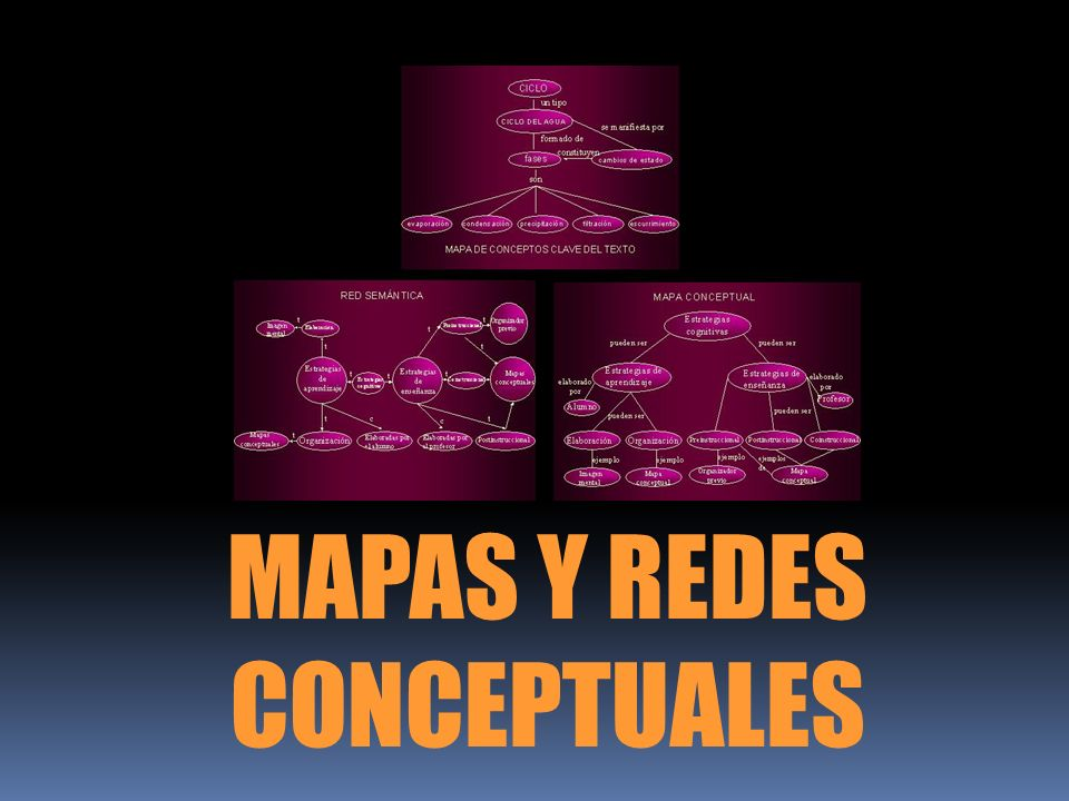 MAPAS Y REDES CONCEPTUALES