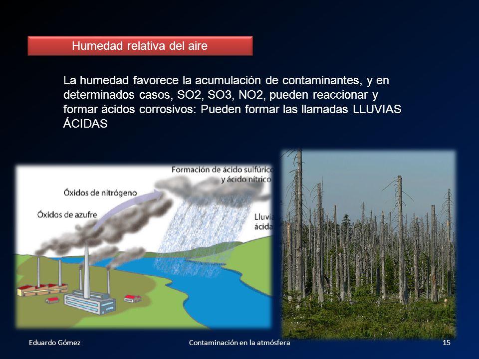 Humedad relativa del aire