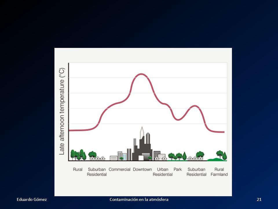 Contaminación en la atmósfera
