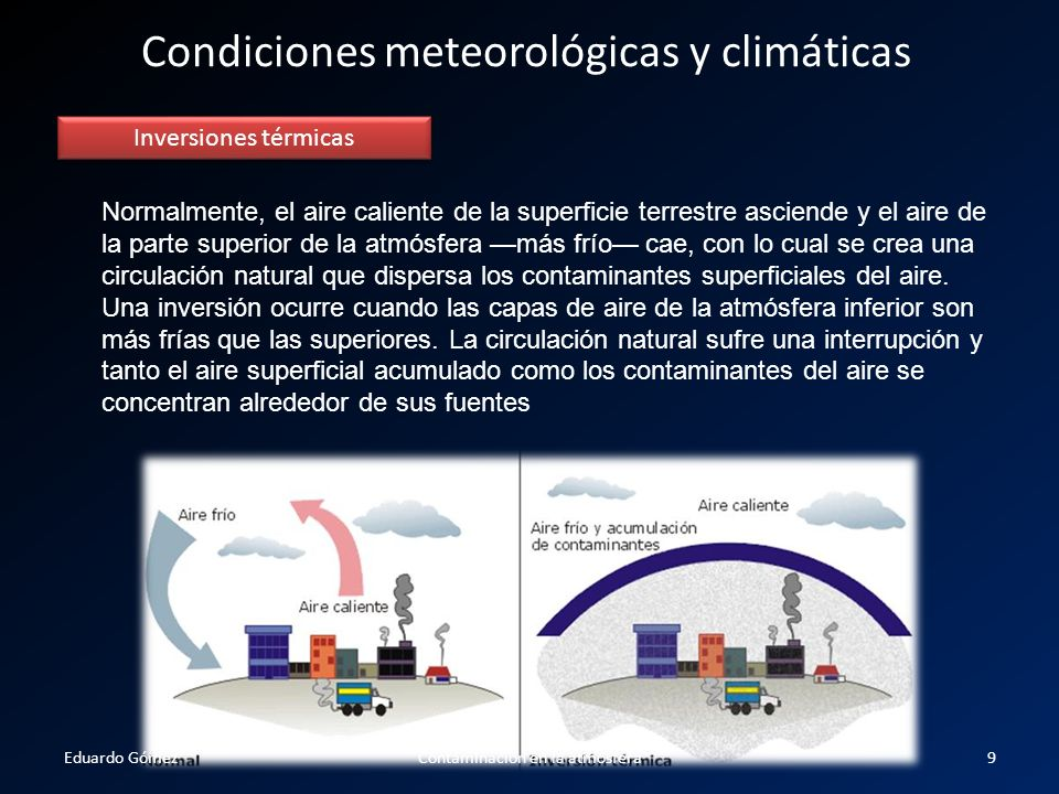 Condiciones meteorológicas y climáticas