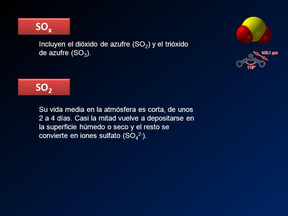 SOx Incluyen el dióxido de azufre (SO2) y el trióxido de azufre (SO3). SO2.