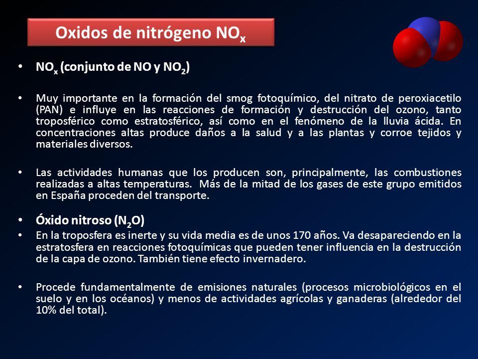 Oxidos de nitrógeno NOx