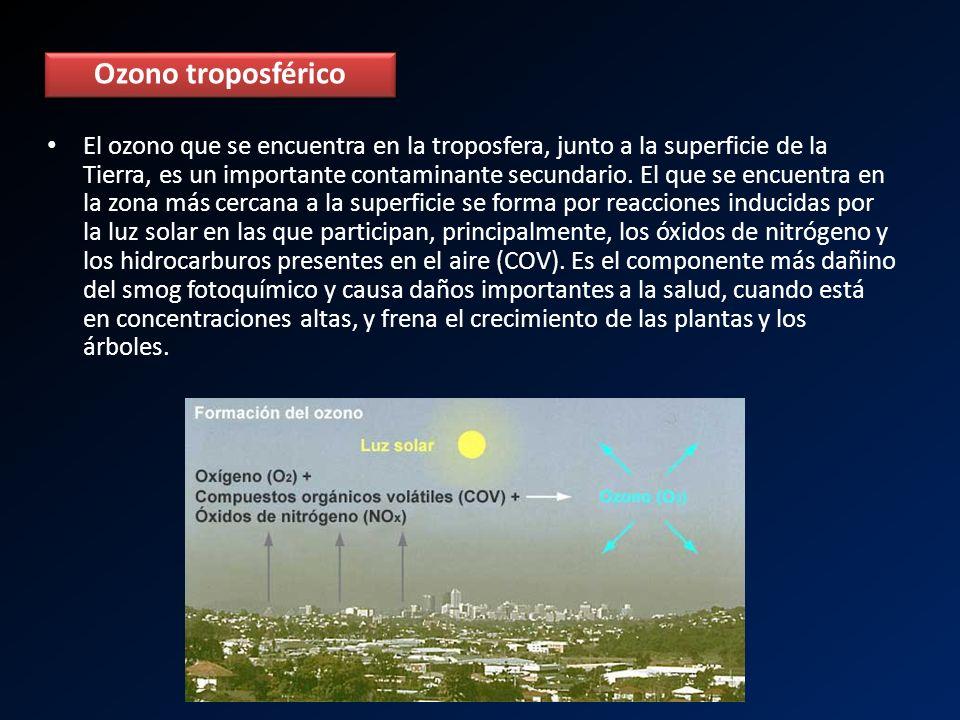 Ozono troposférico