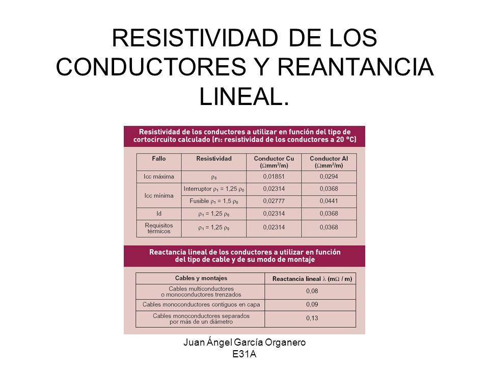 RESISTIVIDAD DE LOS CONDUCTORES Y REANTANCIA LINEAL.