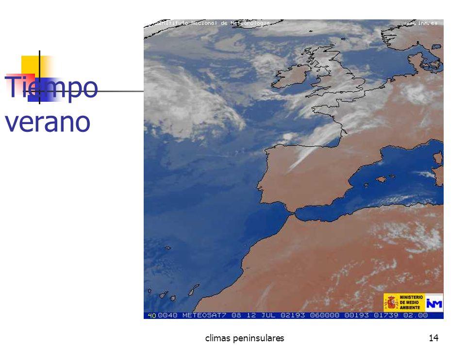 Tiempo verano climas peninsulares