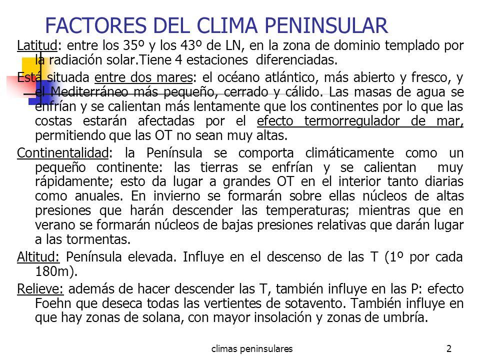 FACTORES DEL CLIMA PENINSULAR