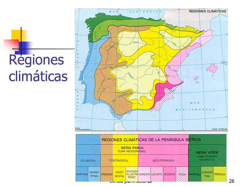 Regiones climáticas climas peninsulares