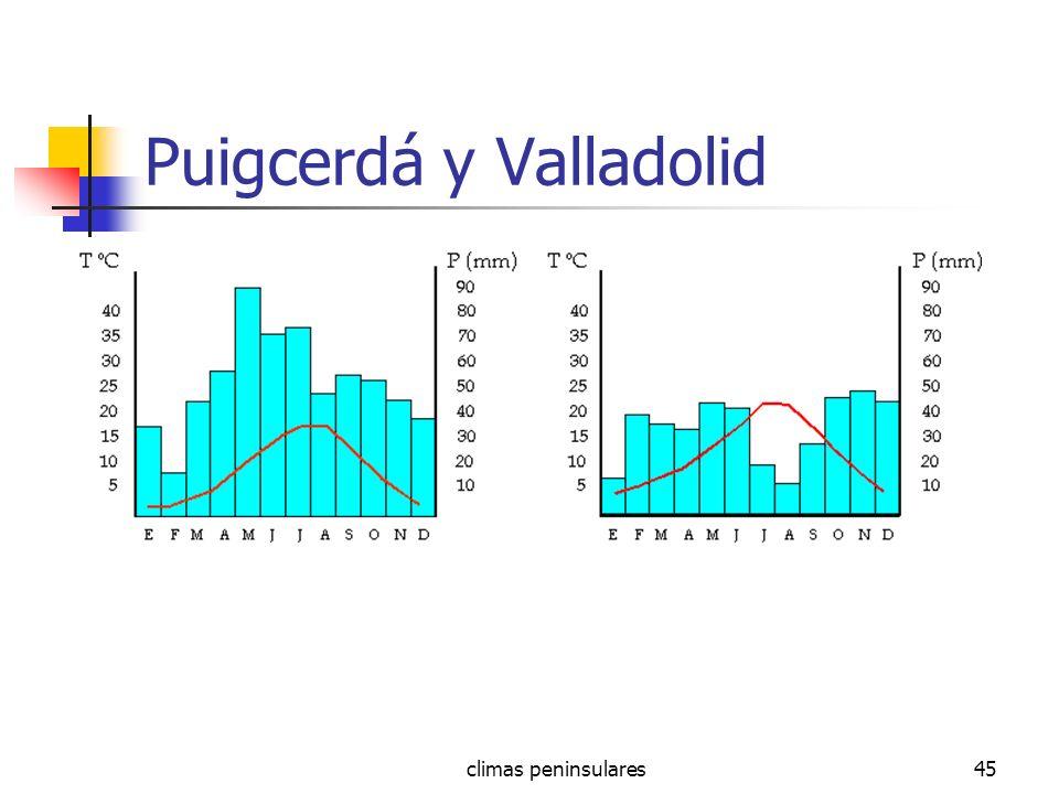 Puigcerdá y Valladolid