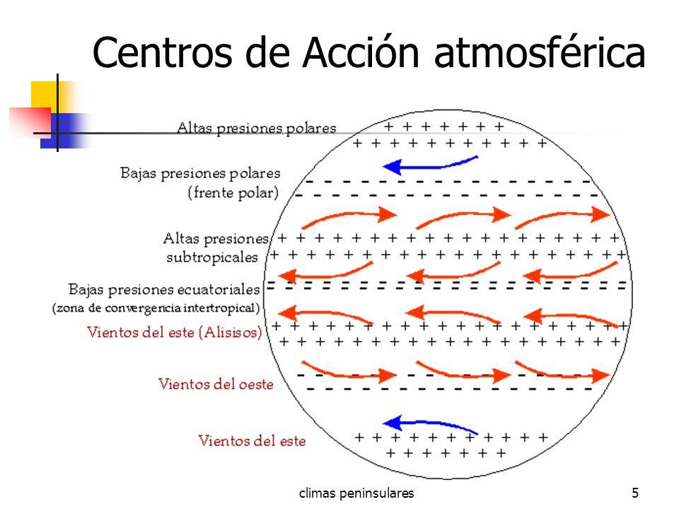 Centros de Acción atmosférica