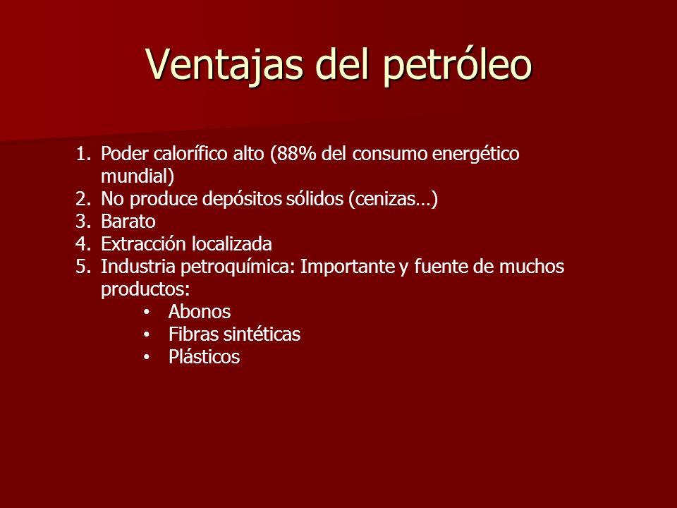 Ventajas del petróleo Poder calorífico alto (88% del consumo energético mundial) No produce depósitos sólidos (cenizas…)