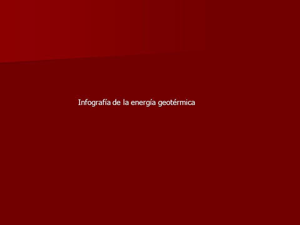 Infografía de la energía geotérmica