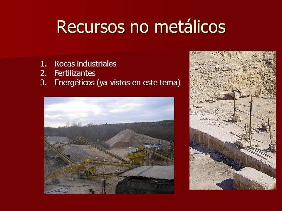 Recursos no metálicos Rocas industriales Fertilizantes