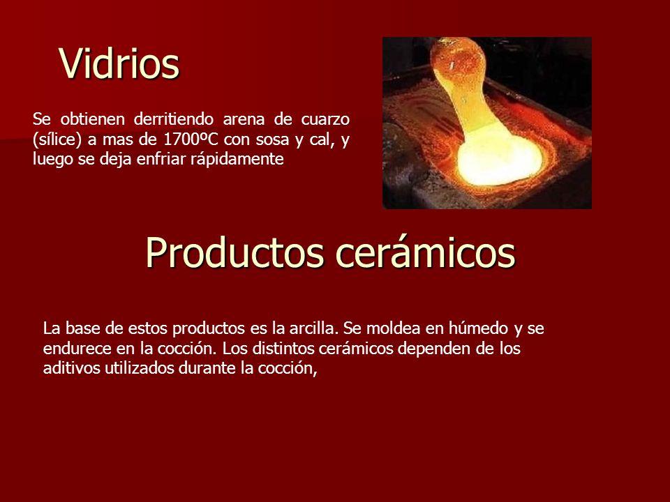 Vidrios Productos cerámicos