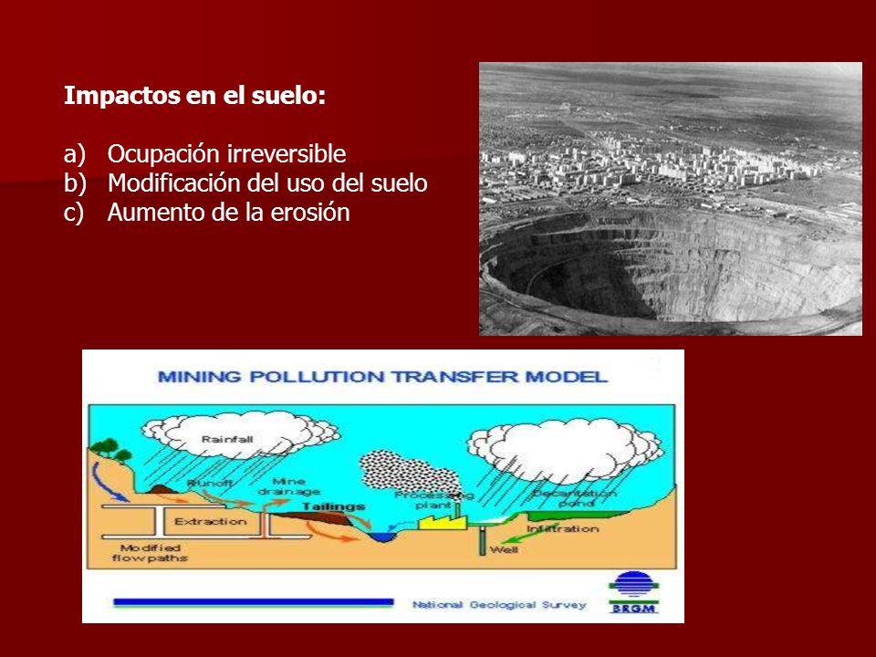 Impactos en el suelo: Ocupación irreversible Modificación del uso del suelo Aumento de la erosión