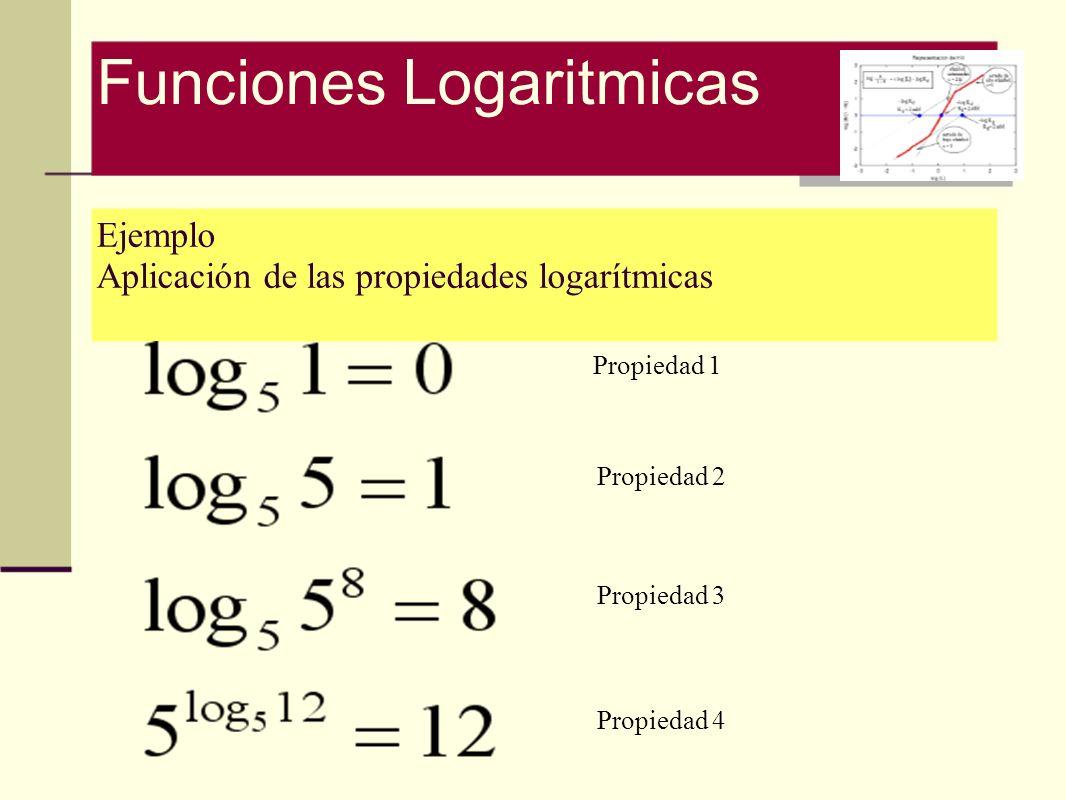 Ejemplo Aplicación de las propiedades logarítmicas