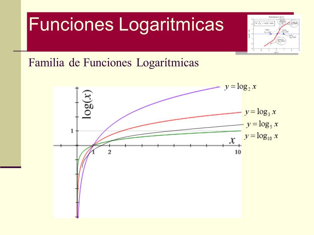 Familia de Funciones Logarítmicas