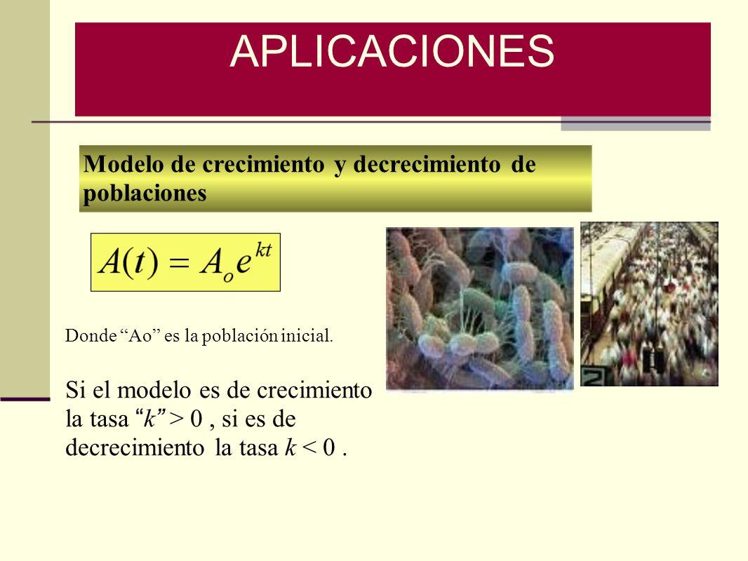 APLICACIONES Modelo de crecimiento y decrecimiento de poblaciones