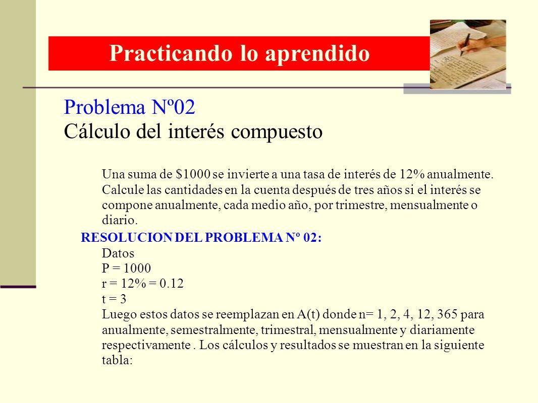 Problema Nº02 Cálculo del interés compuesto
