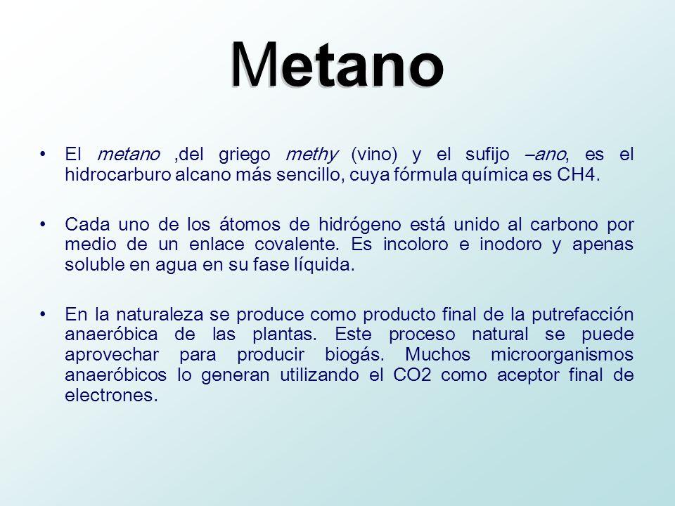 Metano El metano ,del griego methy (vino) y el sufijo –ano, es el hidrocarburo alcano más sencillo, cuya fórmula química es CH4.