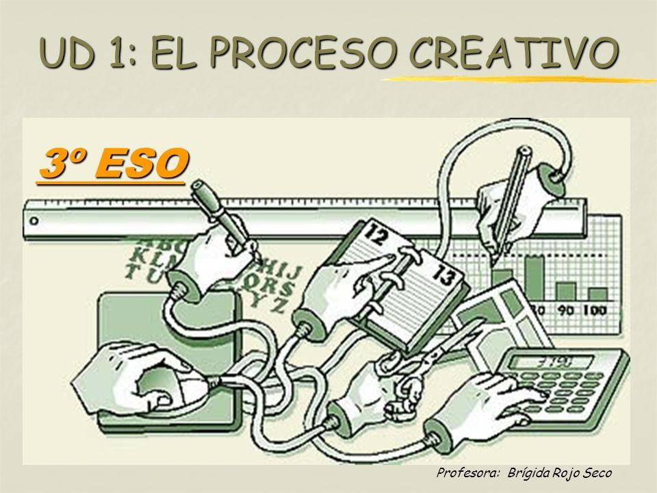UD 1: EL PROCESO CREATIVO
