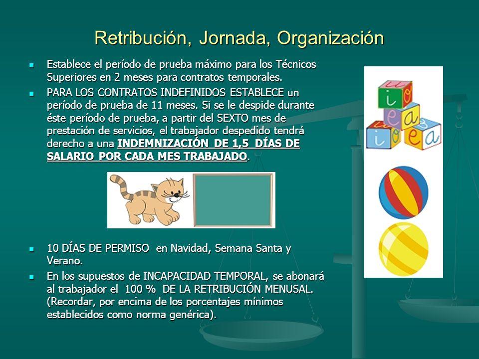 Retribución, Jornada, Organización