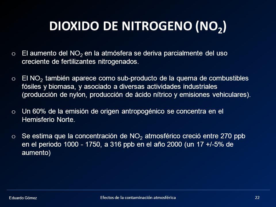 DIOXIDO DE NITROGENO (NO2)