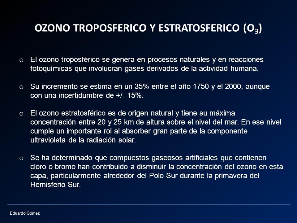 OZONO TROPOSFERICO Y ESTRATOSFERICO (O3)