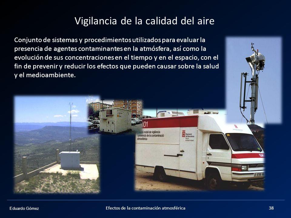Vigilancia de la calidad del aire