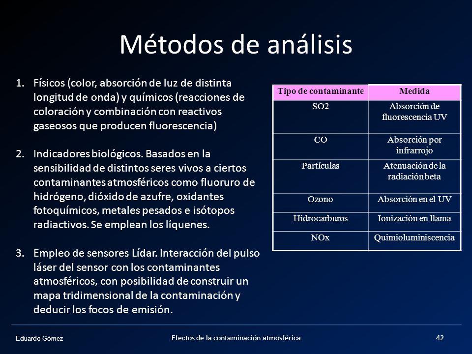 Métodos de análisis