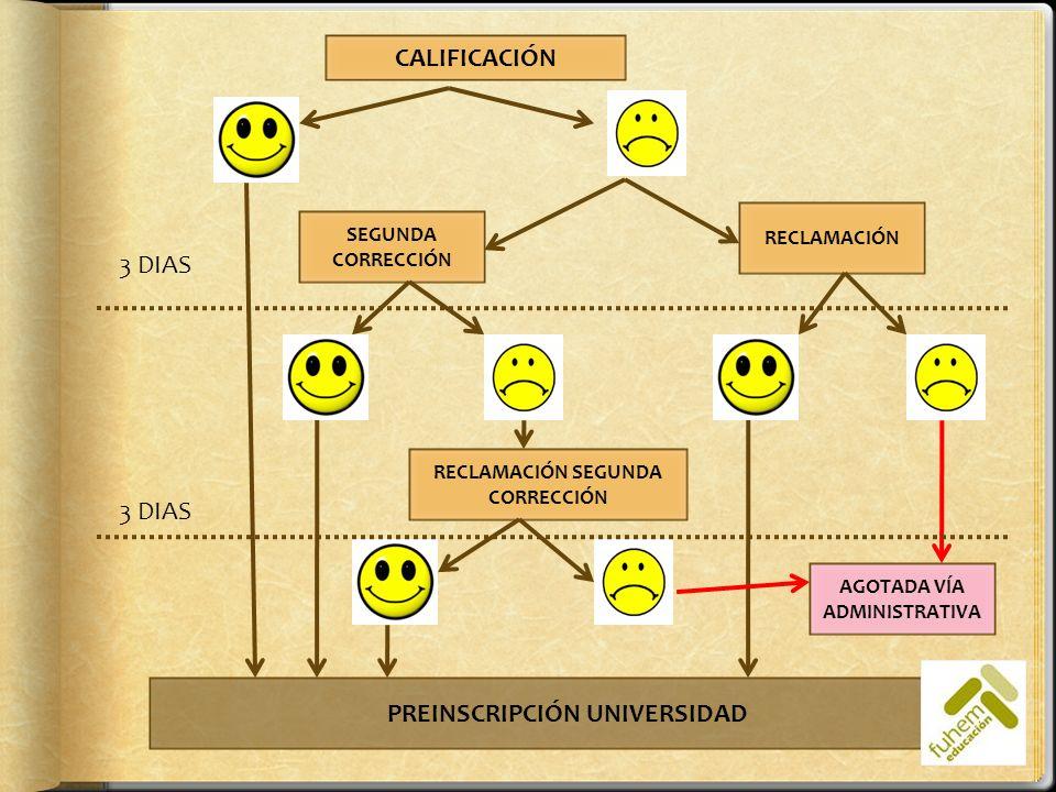 CALIFICACIÓN PREINSCRIPCIÓN UNIVERSIDAD