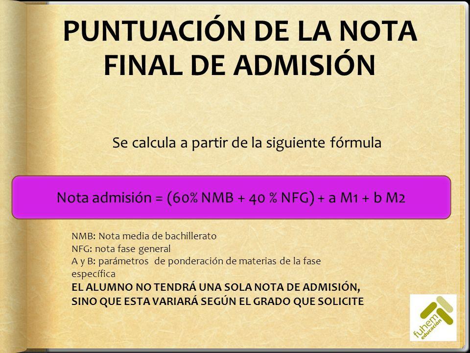 PUNTUACIÓN DE LA NOTA FINAL DE ADMISIÓN
