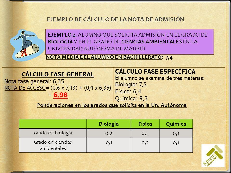 EJEMPLO DE CÁLCULO DE LA NOTA DE ADMISIÓN