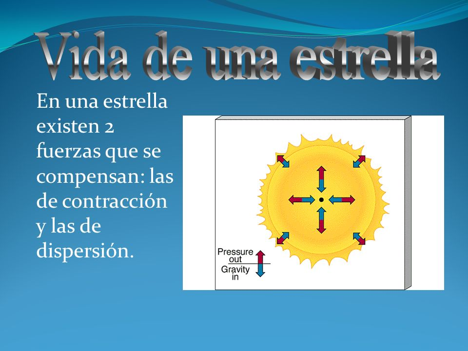 Vida de una estrella En una estrella existen 2 fuerzas que se compensan: las de contracción y las de dispersión.