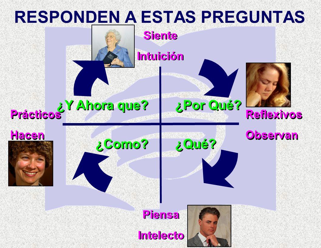 RESPONDEN A ESTAS PREGUNTAS