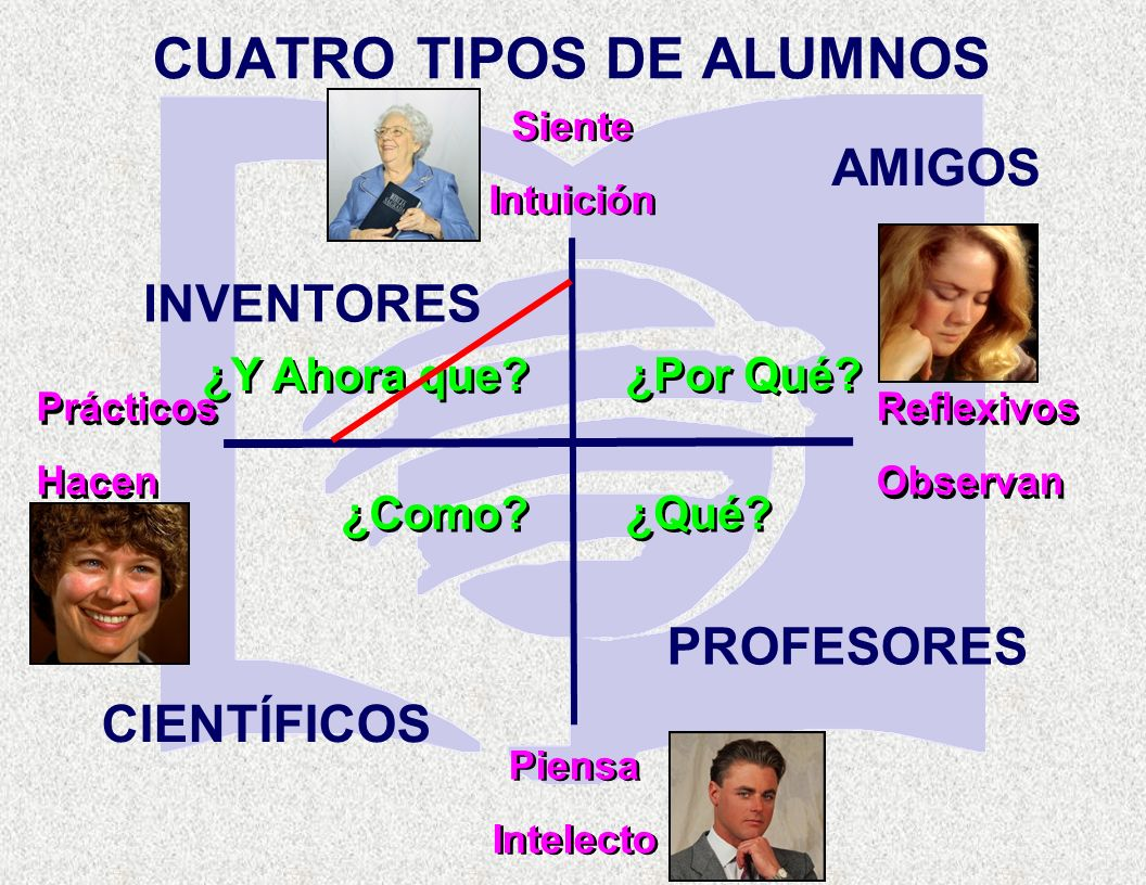 CUATRO TIPOS DE ALUMNOS